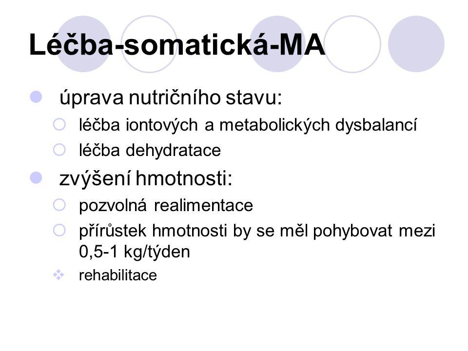 Léčba-somatická-MA úprava nutričního stavu:  léčba iontových a metabolických dysbalancí  léčba dehydratace zvýšení hmotnosti:  pozvolná realimentac