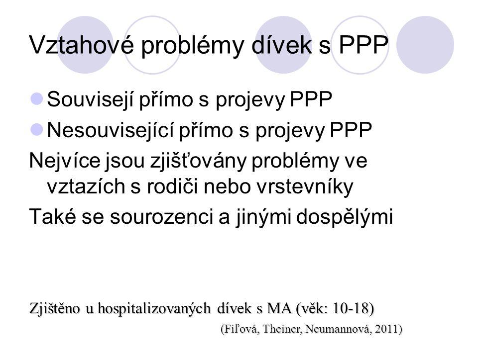 Vztahové problémy dívek s PPP Souvisejí přímo s projevy PPP Nesouvisející přímo s projevy PPP Nejvíce jsou zjišťovány problémy ve vztazích s rodiči ne