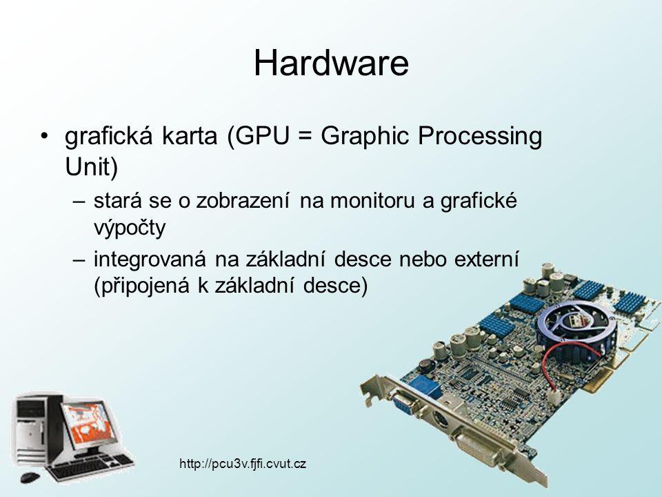 Hardware grafická karta (GPU = Graphic Processing Unit) –stará se o zobrazení na monitoru a grafické výpočty –integrovaná na základní desce nebo exter
