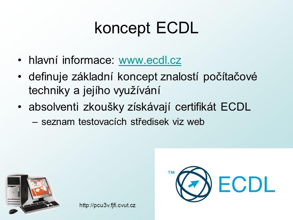 http://pcu3v.fjfi.cvut.cz koncept ECDL ECDL sylabus - 7 modulů zimní semestr –Základní pojmy informačních a komunikačních technologií (ICT) –Používání počítače a správa souborů –Zpracování textu –Tabulkový procesor