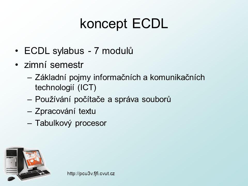 http://pcu3v.fjfi.cvut.cz koncept ECDL letní semestr –Použití databází –Prezentace –Práce s Internetem a komunikace