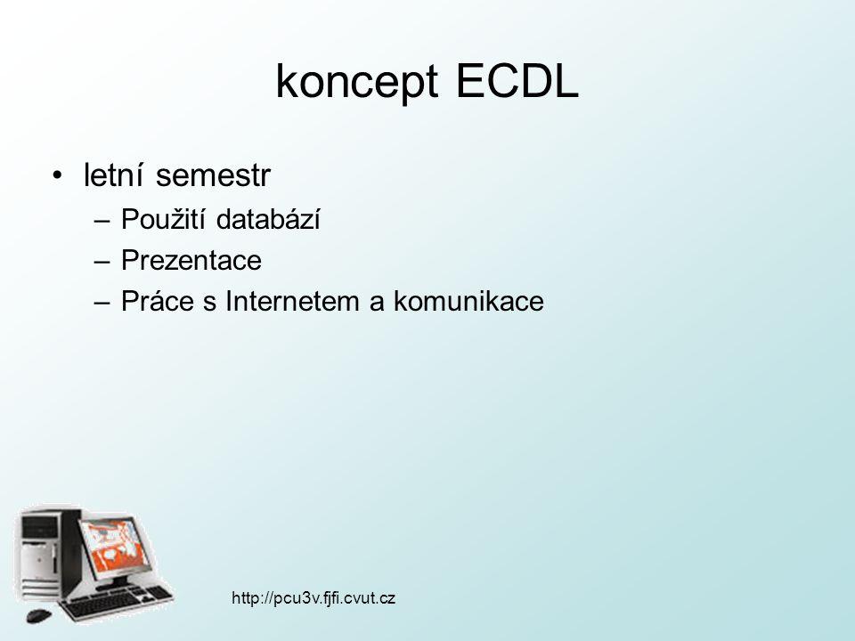 Hardware - základní porty USB RGB DVI LAN http://pcu3v.fjfi.cvut.cz