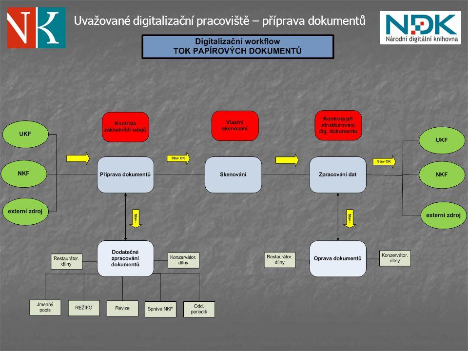 Uvažované digitalizační pracoviště – příprava dokumentů