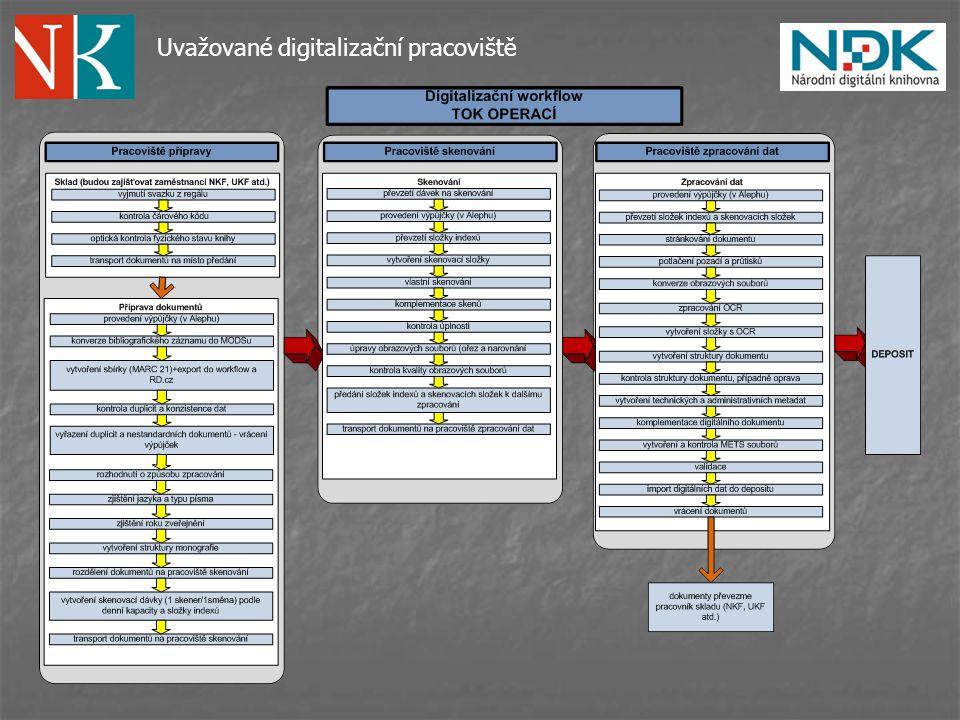 Uvažované digitalizační pracoviště