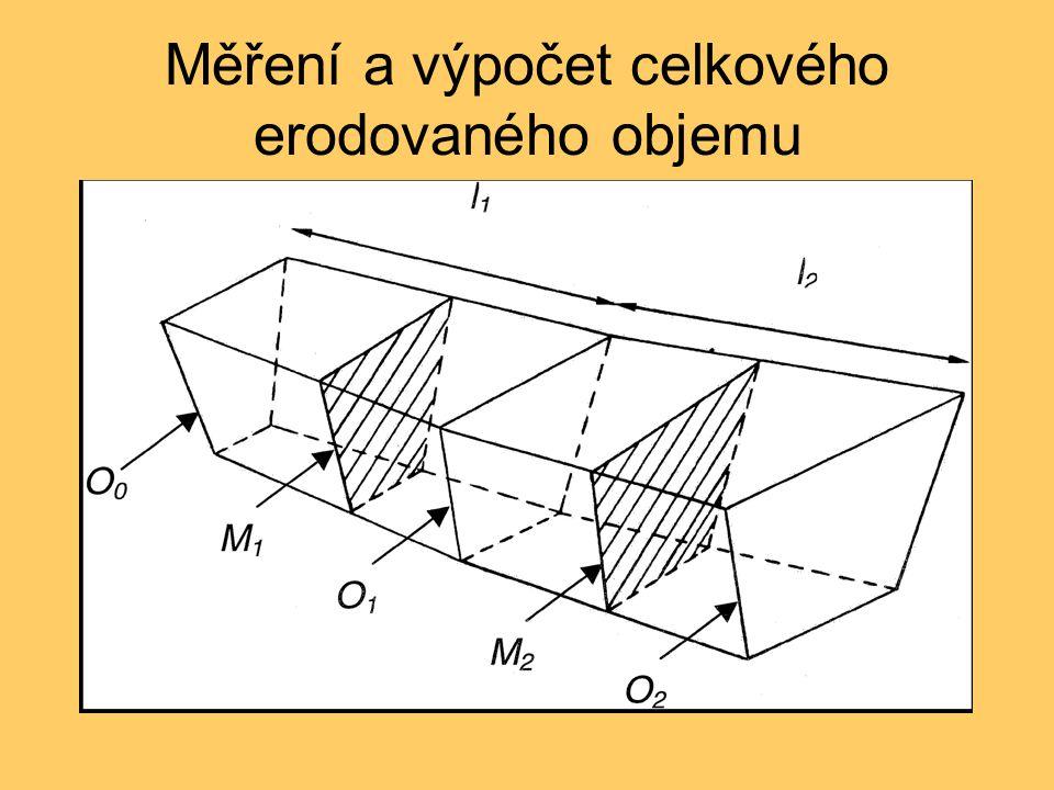 Měření a výpočet celkového erodovaného objemu