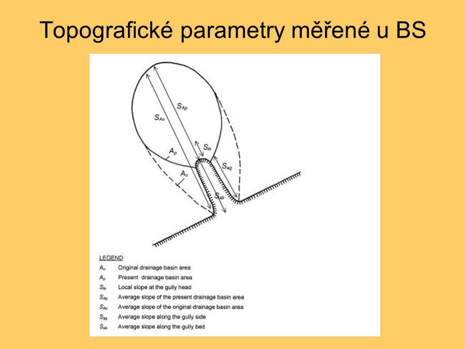Topografické parametry měřené u BS
