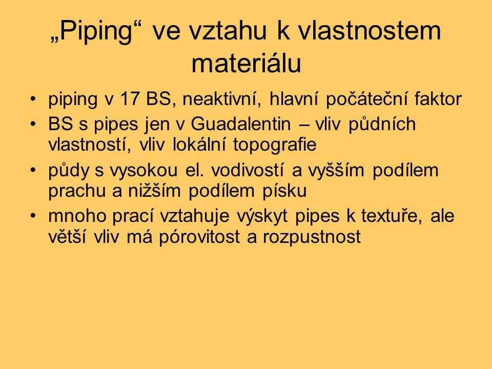 """""""Piping ve vztahu k vlastnostem materiálu piping v 17 BS, neaktivní, hlavní počáteční faktor BS s pipes jen v Guadalentin – vliv půdních vlastností, vliv lokální topografie půdy s vysokou el."""