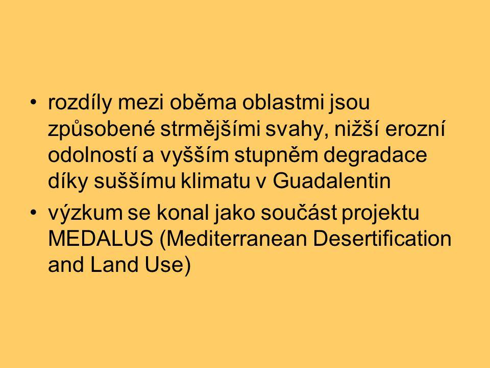 rozdíly mezi oběma oblastmi jsou způsobené strmějšími svahy, nižší erozní odolností a vyšším stupněm degradace díky suššímu klimatu v Guadalentin výzkum se konal jako součást projektu MEDALUS (Mediterranean Desertification and Land Use)