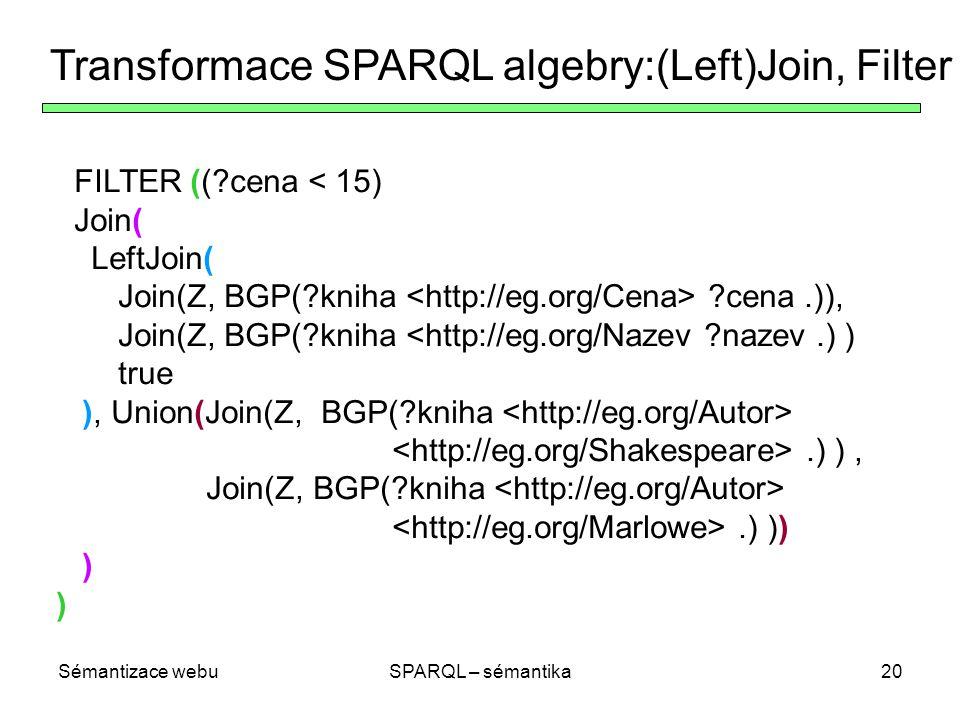 Sémantizace webuSPARQL – sémantika20 Transformace SPARQL algebry:(Left)Join, Filter FILTER ((?cena < 15) Join( LeftJoin( Join(Z, BGP(?kniha ?cena.)), Join(Z, BGP(?kniha <http://eg.org/Nazev ?nazev.) ) true ), Union(Join(Z, BGP(?kniha.) ), Join(Z, BGP(?kniha.) )) )