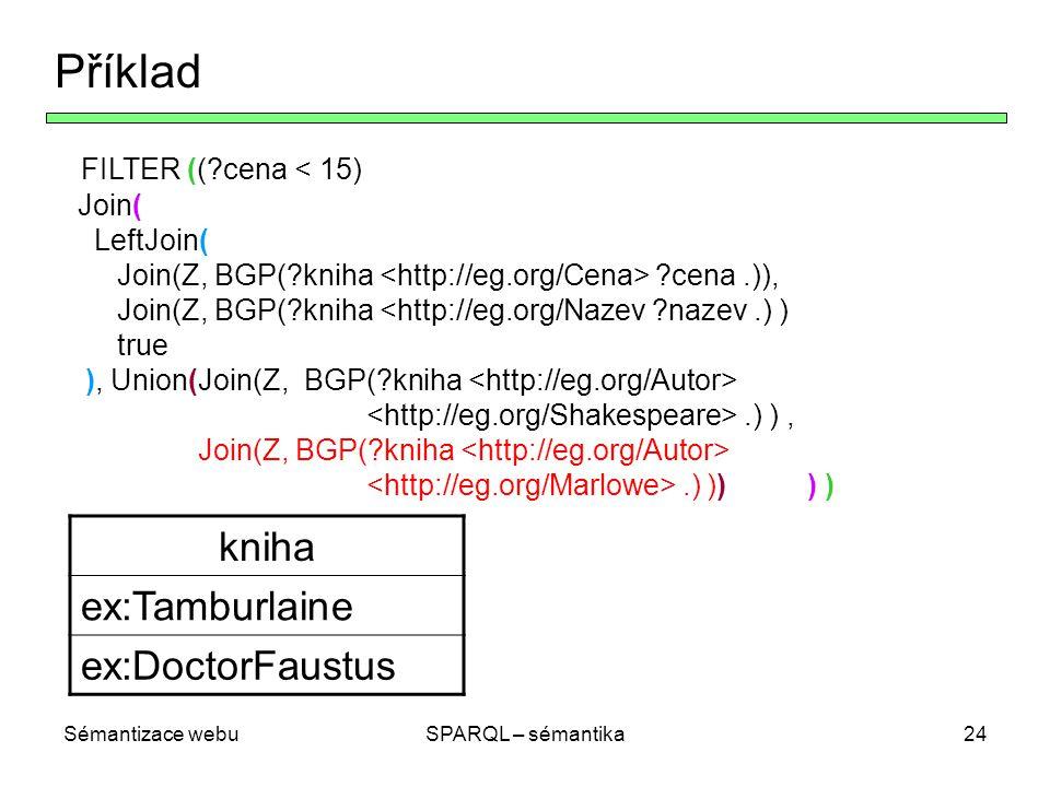 Sémantizace webuSPARQL – sémantika24 Příklad FILTER ((?cena < 15) Join( LeftJoin( Join(Z, BGP(?kniha ?cena.)), Join(Z, BGP(?kniha <http://eg.org/Nazev ?nazev.) ) true ), Union(Join(Z, BGP(?kniha.) ), Join(Z, BGP(?kniha.) )) ) ) kniha ex:Tamburlaine ex:DoctorFaustus