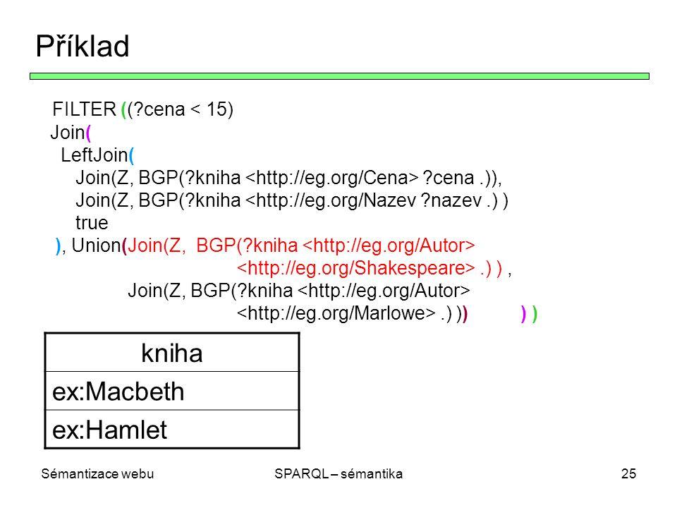 Sémantizace webuSPARQL – sémantika25 Příklad FILTER ((?cena < 15) Join( LeftJoin( Join(Z, BGP(?kniha ?cena.)), Join(Z, BGP(?kniha <http://eg.org/Nazev ?nazev.) ) true ), Union(Join(Z, BGP(?kniha.) ), Join(Z, BGP(?kniha.) )) ) ) kniha ex:Macbeth ex:Hamlet