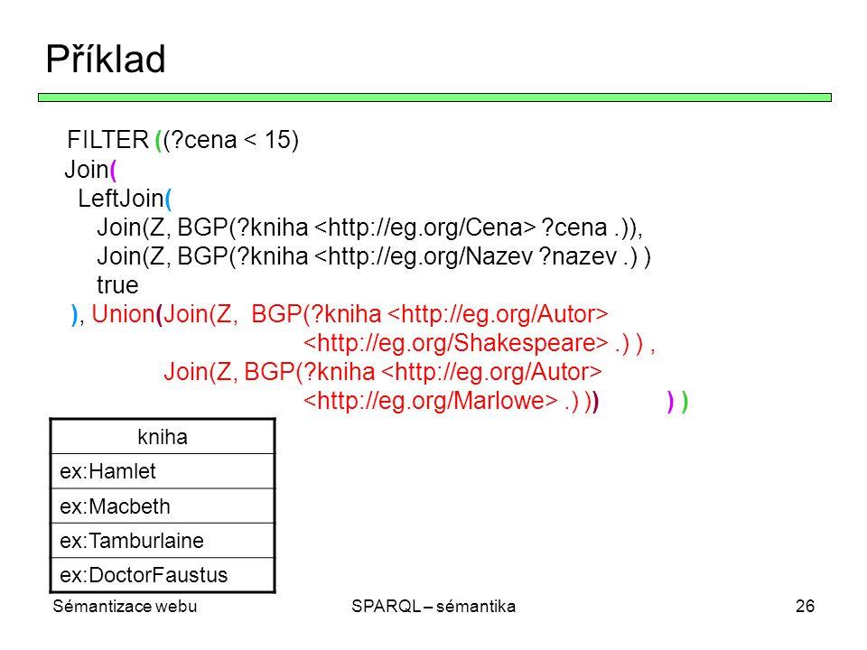Sémantizace webuSPARQL – sémantika26 Příklad FILTER ((?cena < 15) Join( LeftJoin( Join(Z, BGP(?kniha ?cena.)), Join(Z, BGP(?kniha <http://eg.org/Nazev ?nazev.) ) true ), Union(Join(Z, BGP(?kniha.) ), Join(Z, BGP(?kniha.) )) ) ) kniha ex:Hamlet ex:Macbeth ex:Tamburlaine ex:DoctorFaustus