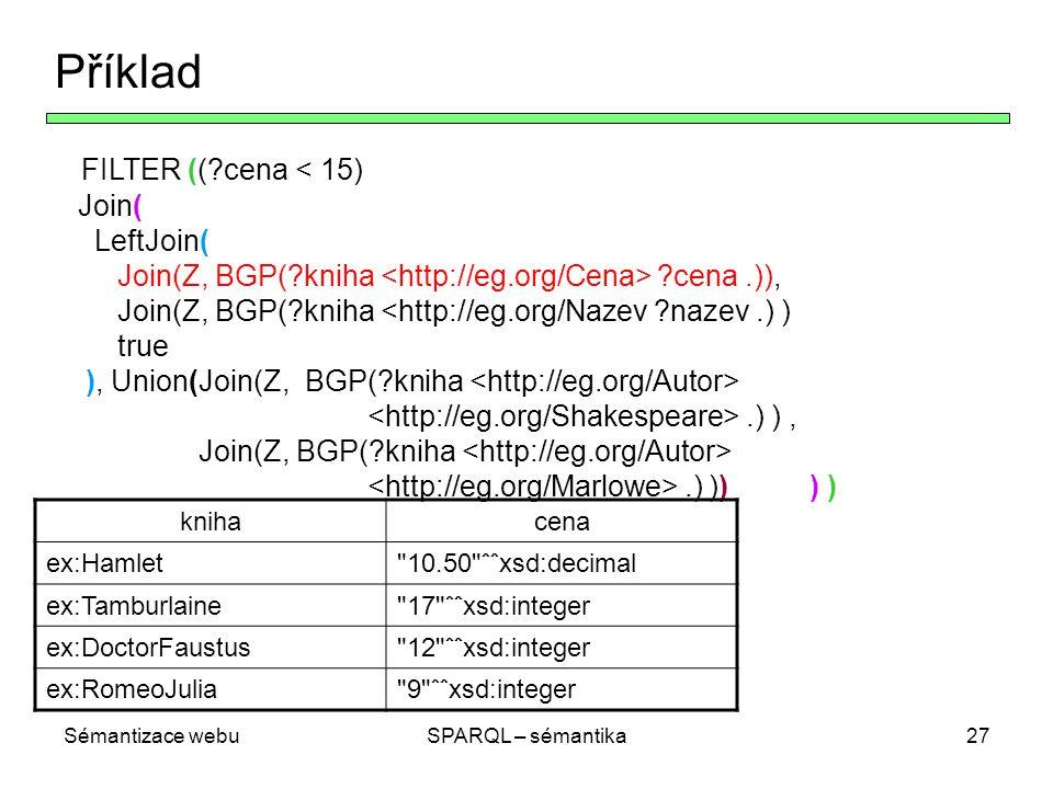 Sémantizace webuSPARQL – sémantika27 Příklad FILTER ((?cena < 15) Join( LeftJoin( Join(Z, BGP(?kniha ?cena.)), Join(Z, BGP(?kniha <http://eg.org/Nazev ?nazev.) ) true ), Union(Join(Z, BGP(?kniha.) ), Join(Z, BGP(?kniha.) )) ) ) knihacena ex:Hamlet 10.50 ˆˆxsd:decimal ex:Tamburlaine 17 ˆˆxsd:integer ex:DoctorFaustus 12 ˆˆxsd:integer ex:RomeoJulia 9 ˆˆxsd:integer