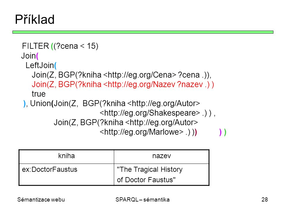 Sémantizace webuSPARQL – sémantika28 Příklad FILTER ((?cena < 15) Join( LeftJoin( Join(Z, BGP(?kniha ?cena.)), Join(Z, BGP(?kniha <http://eg.org/Nazev ?nazev.) ) true ), Union(Join(Z, BGP(?kniha.) ), Join(Z, BGP(?kniha.) )) ) ) knihanazev ex:DoctorFaustus The Tragical History of Doctor Faustus