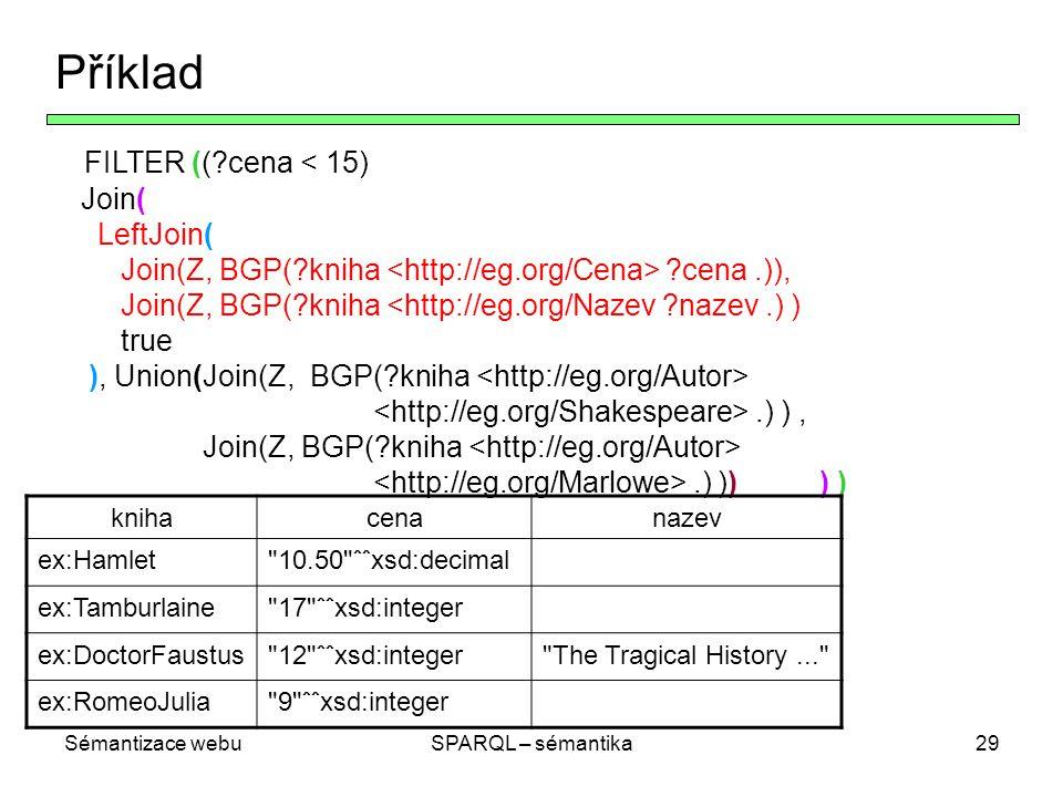 Sémantizace webuSPARQL – sémantika29 Příklad FILTER ((?cena < 15) Join( LeftJoin( Join(Z, BGP(?kniha ?cena.)), Join(Z, BGP(?kniha <http://eg.org/Nazev ?nazev.) ) true ), Union(Join(Z, BGP(?kniha.) ), Join(Z, BGP(?kniha.) )) ) ) knihacenanazev ex:Hamlet 10.50 ˆˆxsd:decimal ex:Tamburlaine 17 ˆˆxsd:integer ex:DoctorFaustus 12 ˆˆxsd:integer The Tragical History... ex:RomeoJulia 9 ˆˆxsd:integer