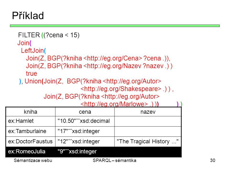 Sémantizace webuSPARQL – sémantika30 Příklad FILTER ((?cena < 15) Join( LeftJoin( Join(Z, BGP(?kniha ?cena.)), Join(Z, BGP(?kniha <http://eg.org/Nazev ?nazev.) ) true ), Union(Join(Z, BGP(?kniha.) ), Join(Z, BGP(?kniha.) )) ) ) knihacenanazev ex:Hamlet 10.50 ˆˆxsd:decimal ex:Tamburlaine 17 ˆˆxsd:integer ex:DoctorFaustus 12 ˆˆxsd:integer The Tragical History... ex:RomeoJulia 9 ˆˆxsd:integer