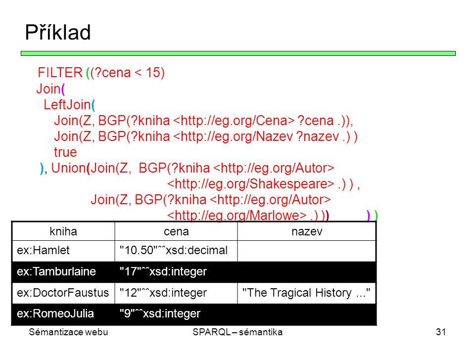 Sémantizace webuSPARQL – sémantika31 Příklad FILTER ((?cena < 15) Join( LeftJoin( Join(Z, BGP(?kniha ?cena.)), Join(Z, BGP(?kniha <http://eg.org/Nazev ?nazev.) ) true ), Union(Join(Z, BGP(?kniha.) ), Join(Z, BGP(?kniha.) )) ) ) knihacenanazev ex:Hamlet 10.50 ˆˆxsd:decimal ex:Tamburlaine 17 ˆˆxsd:integer ex:DoctorFaustus 12 ˆˆxsd:integer The Tragical History... ex:RomeoJulia 9 ˆˆxsd:integer