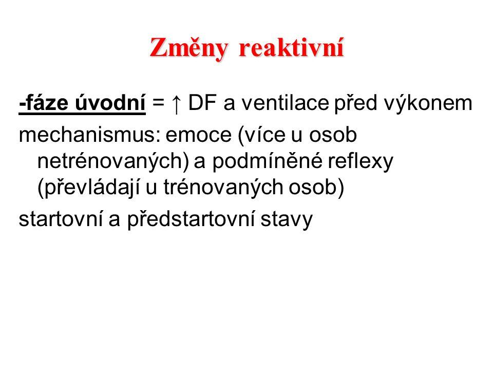 Změny reaktivní -fáze úvodní = ↑ DF a ventilace před výkonem mechanismus: emoce (více u osob netrénovaných) a podmíněné reflexy (převládají u trénovan