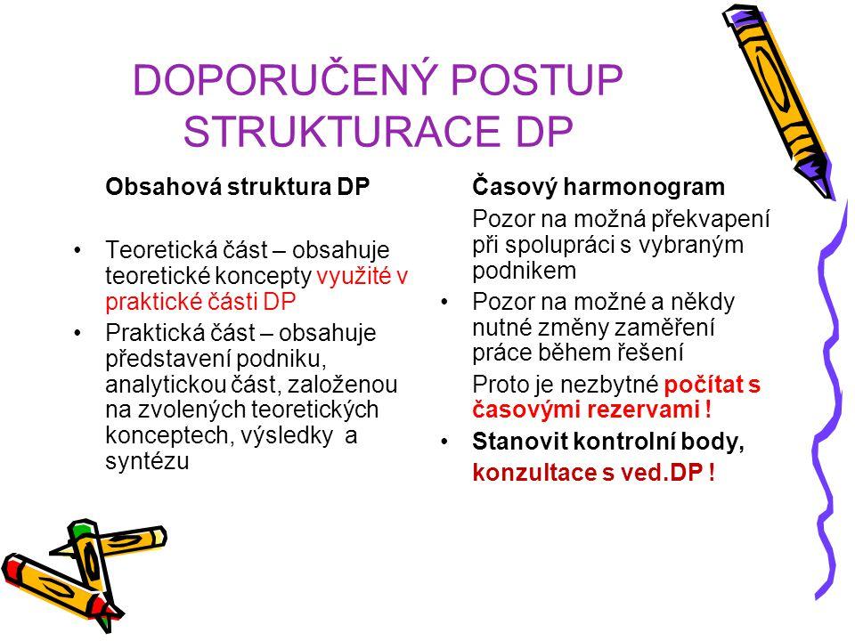 DOPORUČENÝ POSTUP STRUKTURACE DP Obsahová struktura DP Teoretická část – obsahuje teoretické koncepty využité v praktické části DP Praktická část – ob