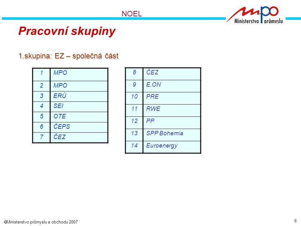 17  Ministerstvo průmyslu a obchodu 2007 Základní kameny Transpoziční termíny směrnic  2003/54 1.