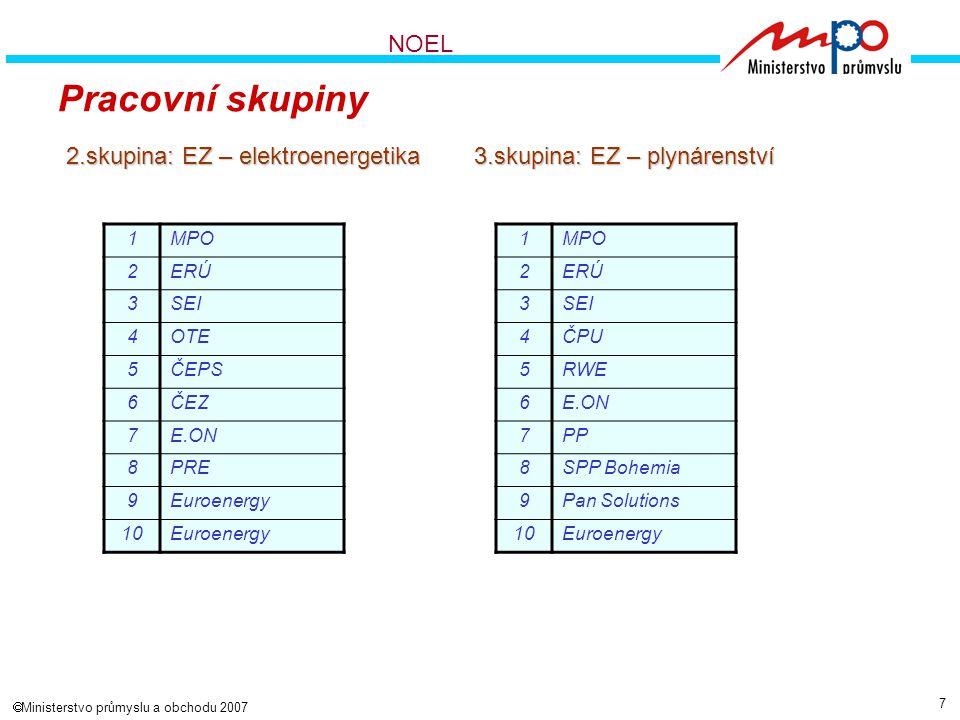 7  Ministerstvo průmyslu a obchodu 2007 NOEL Pracovní skupiny 2.skupina: EZ – elektroenergetika 1MPO 2ERÚ 3SEI 4OTE 5ČEPS 6ČEZ 7E.ON 8PRE 9Euroenergy 10Euroenergy 3.skupina: EZ – plynárenství 1MPO 2ERÚ 3SEI 4ČPU 5RWE 6E.ON 7PP 8SPP Bohemia 9Pan Solutions 10Euroenergy
