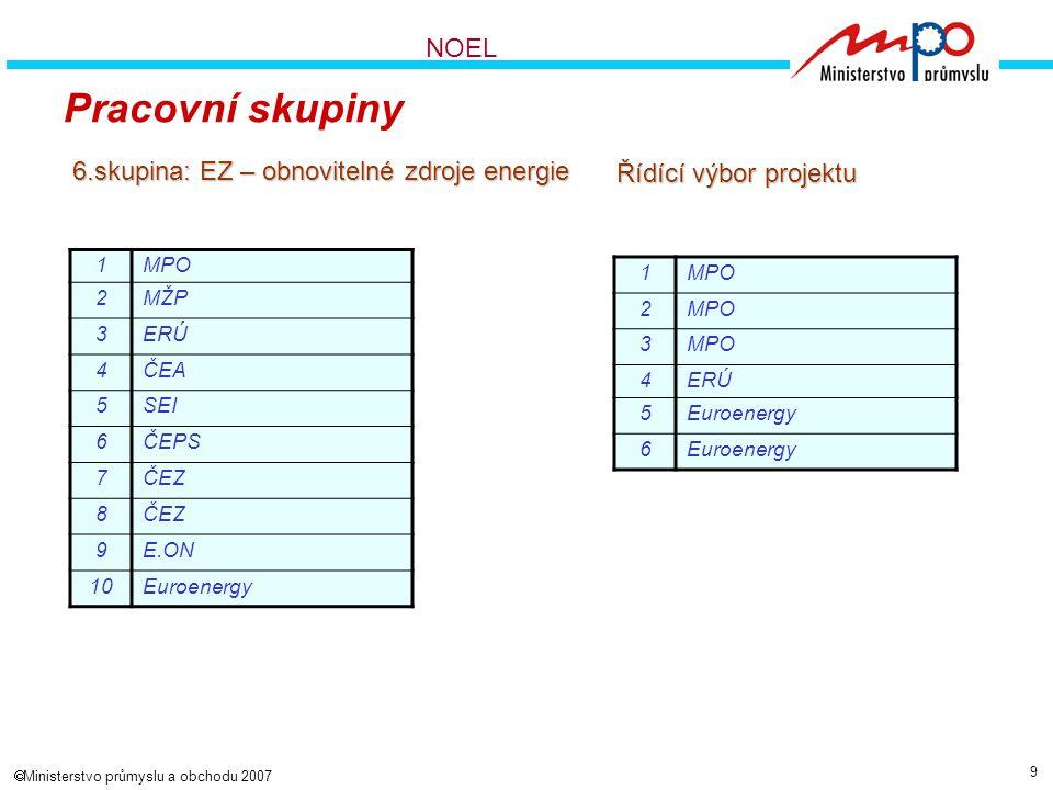 10  Ministerstvo průmyslu a obchodu 2007 NOEL Koordinační skupina - širší - úzká
