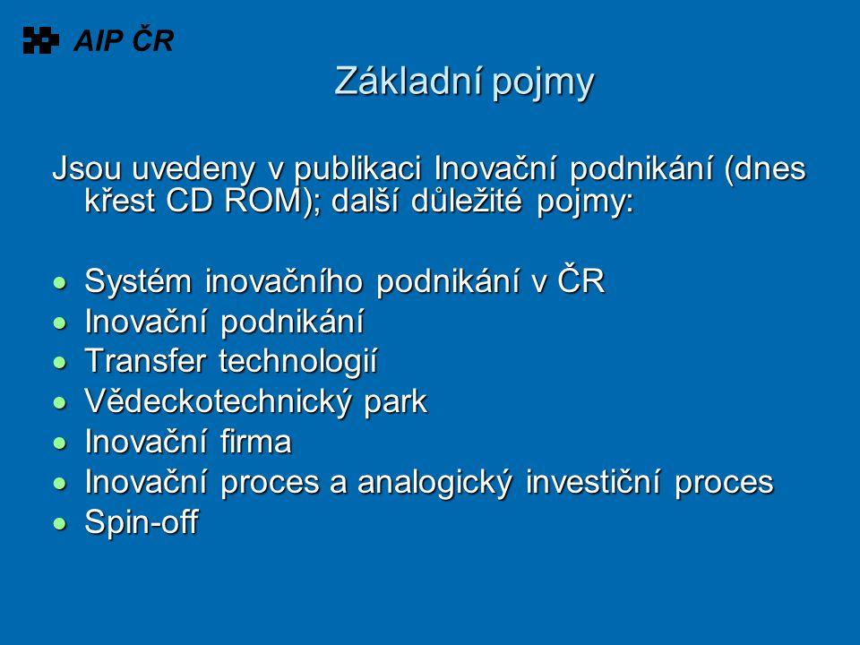 Základní pojmy Jsou uvedeny v publikaci Inovační podnikání (dnes křest CD ROM); další důležité pojmy:  Systém inovačního podnikání v ČR  Inovační podnikání  Transfer technologií  Vědeckotechnický park  Inovační firma  Inovační proces a analogický investiční proces  Spin-off AIP ČR