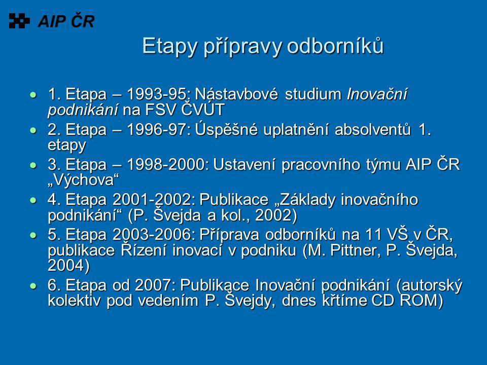 Etapy přípravy odborníků  1.
