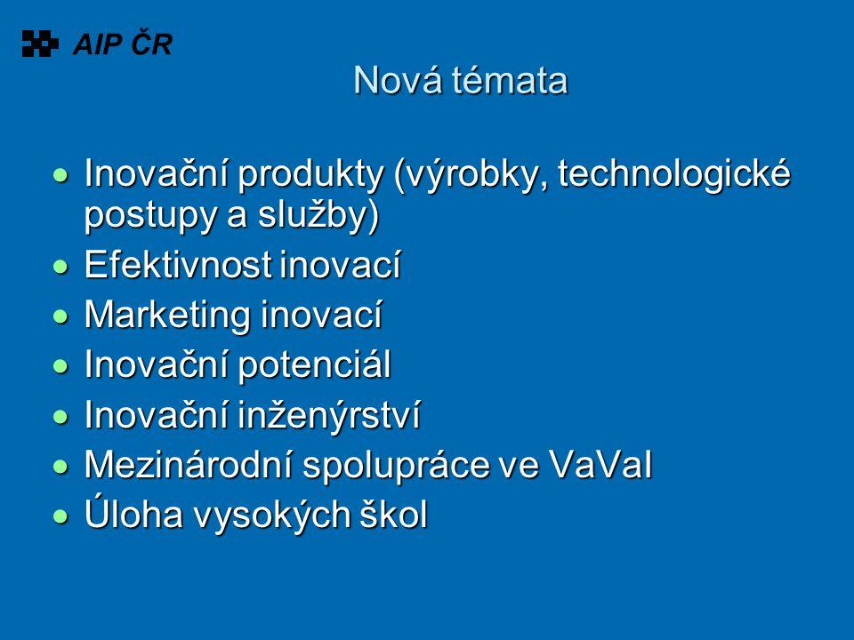 Nová témata  Inovační produkty (výrobky, technologické postupy a služby)  Efektivnost inovací  Marketing inovací  Inovační potenciál  Inovační inženýrství  Mezinárodní spolupráce ve VaVaI  Úloha vysokých škol AIP ČR