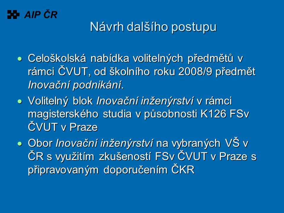 Návrh dalšího postupu  Celoškolská nabídka volitelných předmětů v rámci ČVUT, od školního roku 2008/9 předmět Inovační podnikání.
