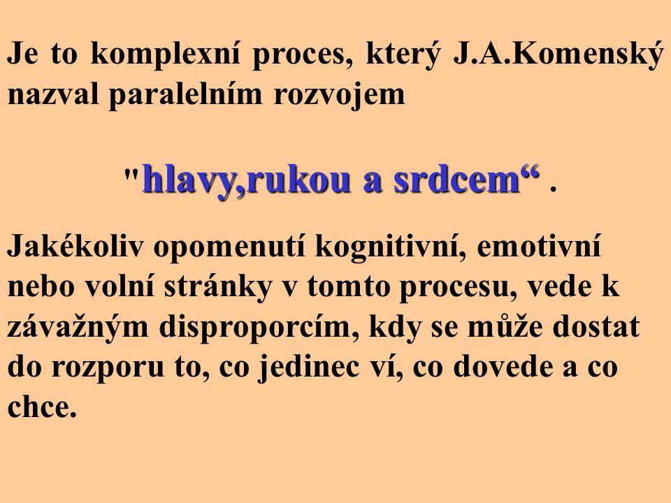 """Je to komplexní proces, který J.A.Komenský nazval paralelním rozvojem hlavy,rukou a srdcem"""""""