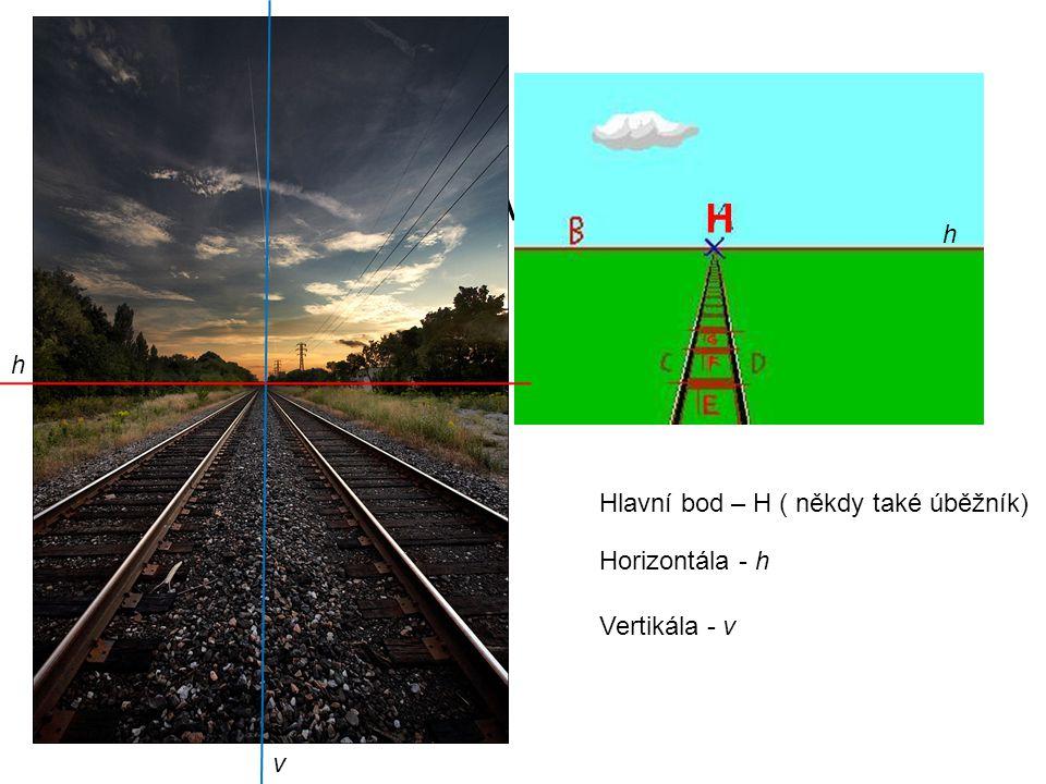 Vvvvvvvvvvvvvvvvvvvvvvvv h Horizontála - h H Vertikála - v h Hlavní bod – H ( někdy také úběžník) v h
