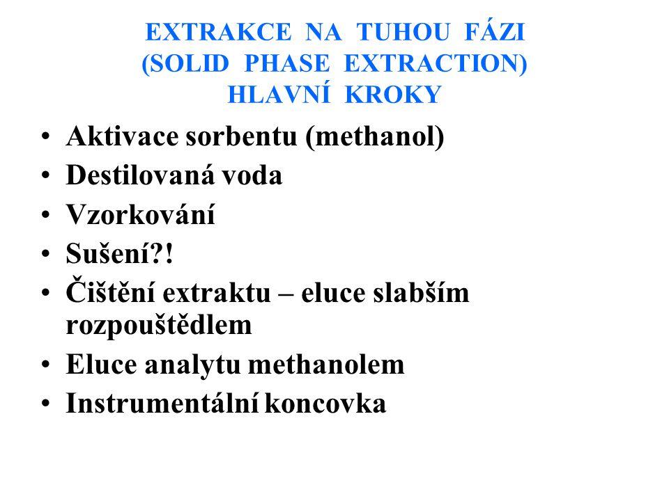 EXTRAKCE NA TUHOU FÁZI (SOLID PHASE EXTRACTION) HLAVNÍ KROKY Aktivace sorbentu (methanol) Destilovaná voda Vzorkování Sušení?.
