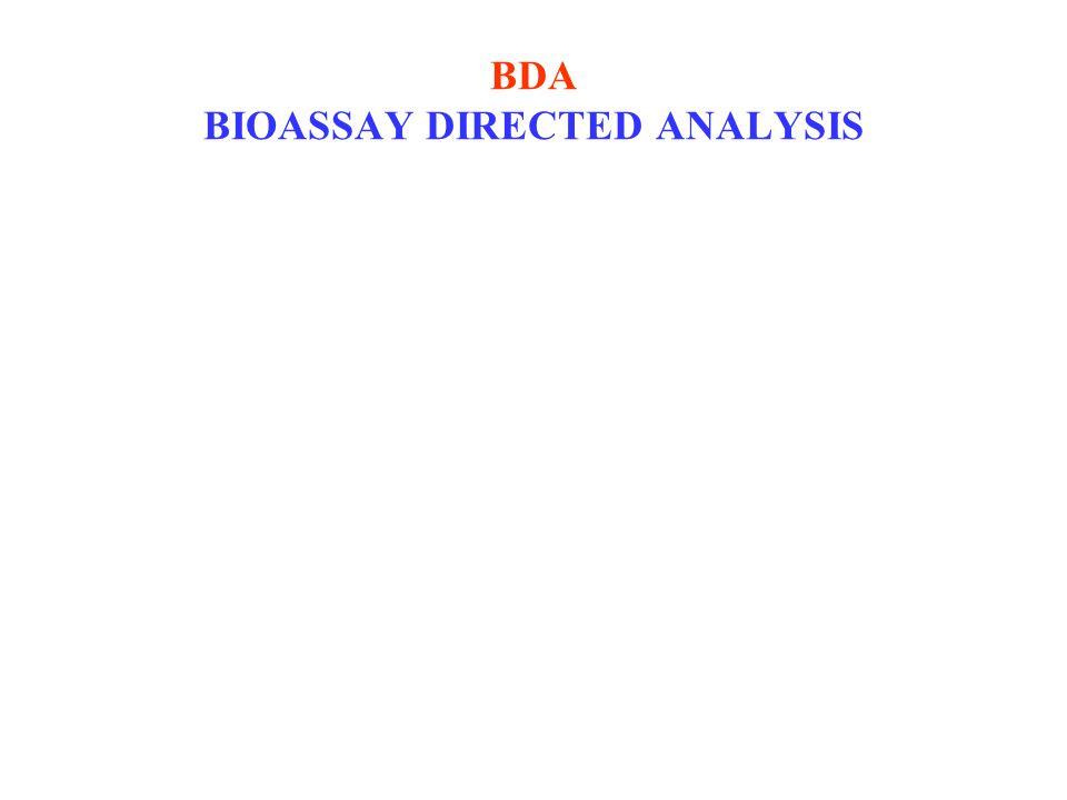 BDA BIOASSAY DIRECTED ANALYSIS