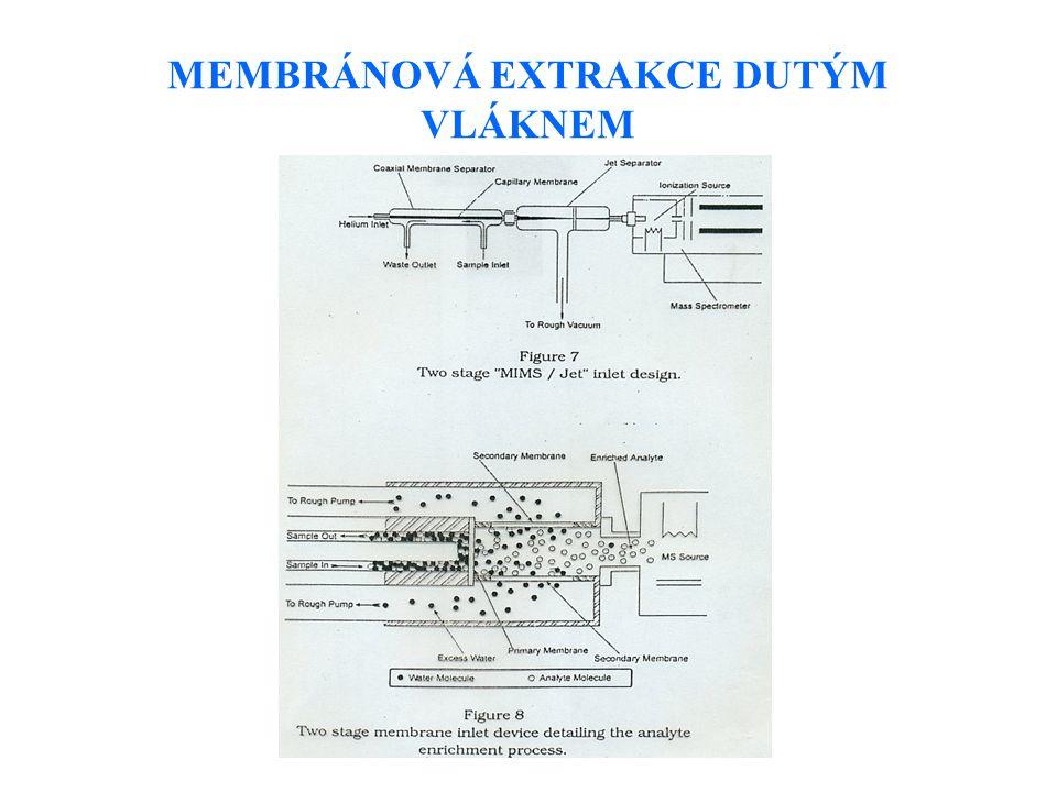 METODA ANALYT POZNÁMKA MDL (ppb) 504 1,2-dibromethan 2 ml hexanu na 35 ml vody 1,2-dibrom-3-chlor- GC-ECD 0,01 propan 505 Organochlorové 2 ml hexanu na 35 ml vody pesticidy, PCB GC-ECD 0,003 - 15 506 Estery kyseliny 60 ml DCM (2x) + 40 ml 0,84 - 11,8 ftalové a adipové hexanu, GC-PID 506 Estery kyseliny C18 1 g patronka 0,8 - 11 ftalové a adipové 47 mm disk 507 Pesticidy s atomy 60 ml DCM (2x) 0,075 - 5 N a P GC-NPD 508 Chlorované pesticidy 60 ml DCM (2x) 0,0015 - 5 GC-ECD 508A PCB screening 60 ml DCM (2x)  0,5 GC-ECD