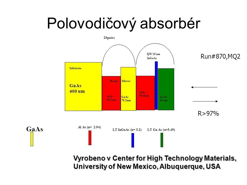 Polovodičový absorbér LTGa As (n=3.49) Al As (n= 2.94) GaAs LTInGaAs (n= 3.2) 20pairs GaAs 400 um InGaAs Substrate QW 15 nm AlAs 90.5nm GaAs 76.2nm Br