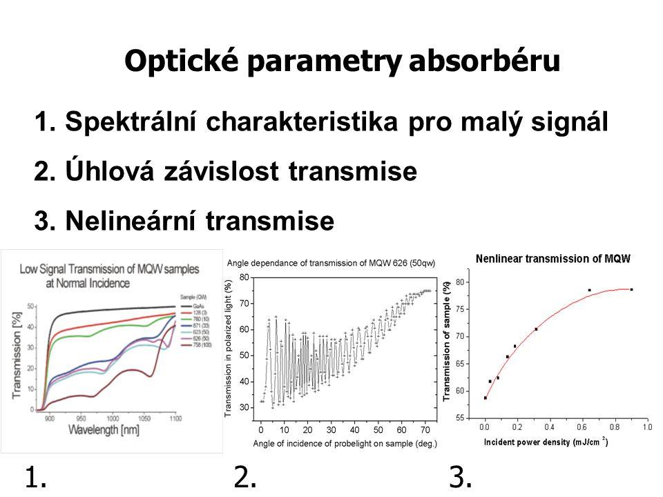 Optické parametry absorbéru 1. Spektrální charakteristika pro malý signál 2.