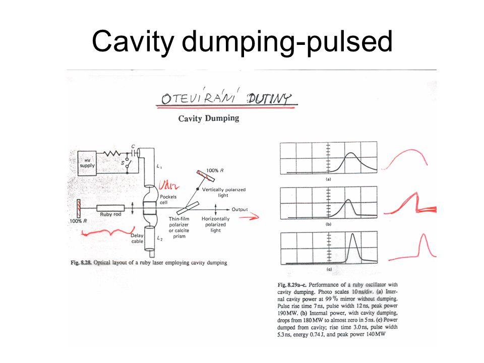 Cavity dumping-pulsed