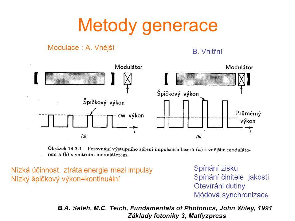 Metody generace Modulace : A. Vnější B.