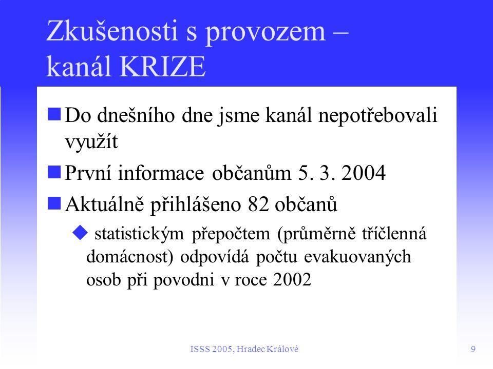 9ISSS 2005, Hradec Králové Zkušenosti s provozem – kanál KRIZE Do dnešního dne jsme kanál nepotřebovali využít První informace občanům 5.