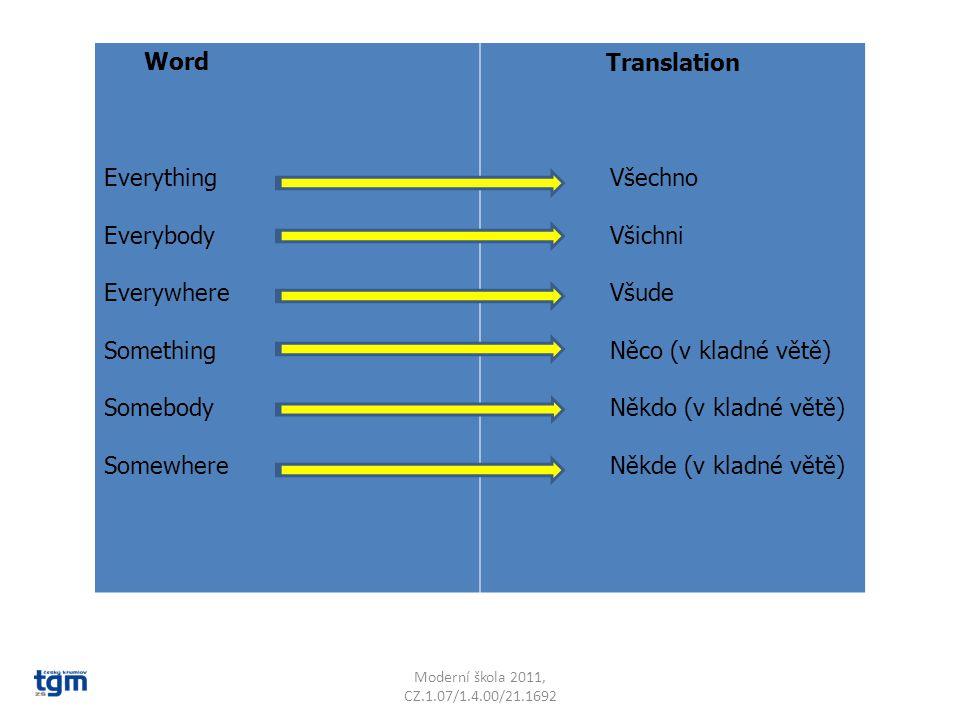 Moderní škola 2011, CZ.1.07/1.4.00/21.1692 Word Anything Anybody Anywhere Nothing Nobody Nowhere Translation Něco (v záporné větě nebo otázce) Někdo ( v záporné větě nebo otázce ) Někde ( v záporné větě nebo v otázce) Nic Nikdo Nikde