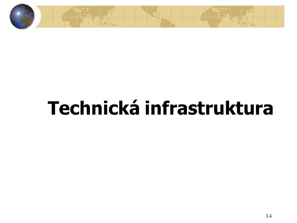 Technická infrastruktura 14
