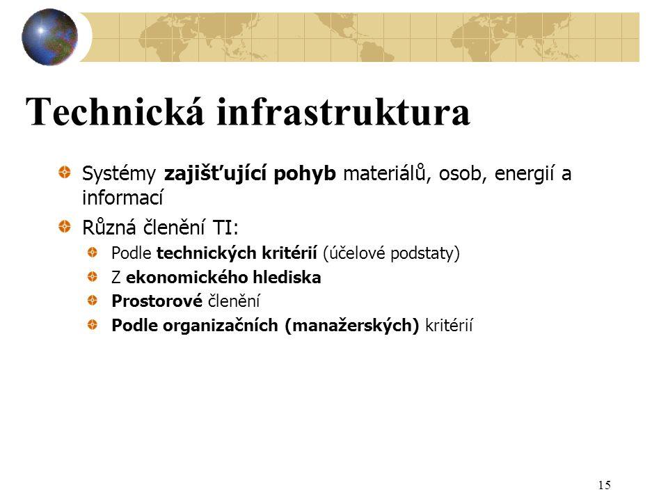 Technická infrastruktura Systémy zajišťující pohyb materiálů, osob, energií a informací Různá členění TI: Podle technických kritérií (účelové podstaty) Z ekonomického hlediska Prostorové členění Podle organizačních (manažerských) kritérií 15