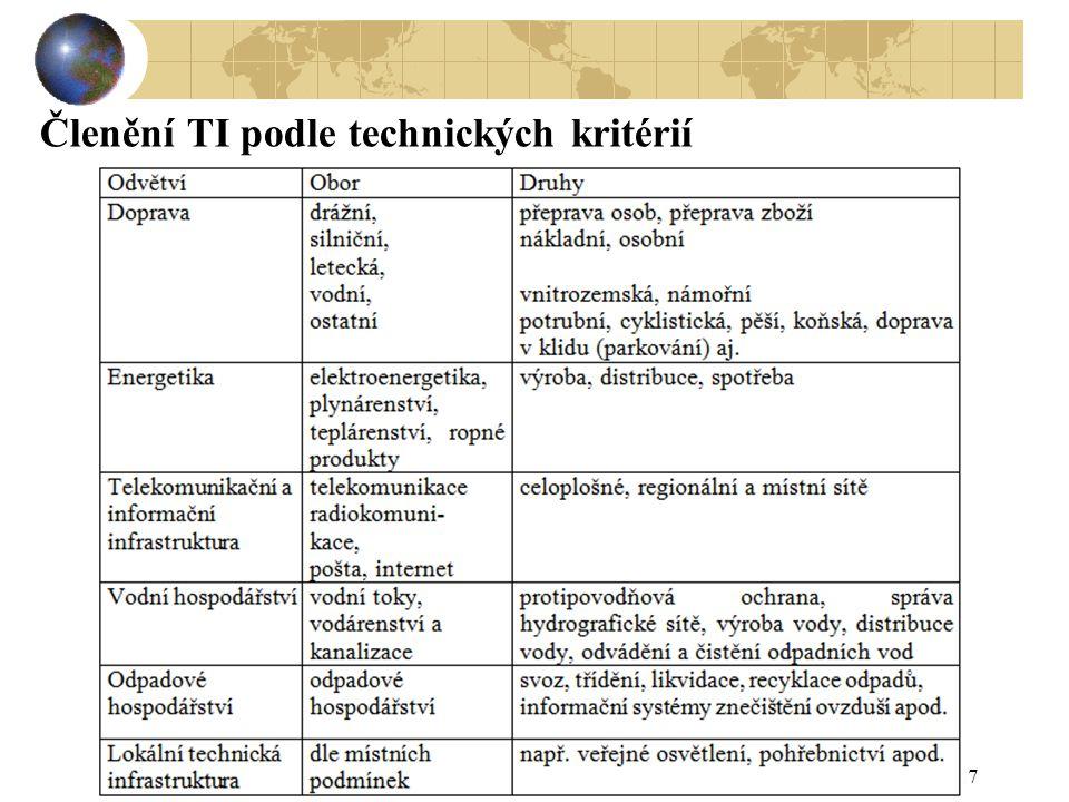 17 Členění TI podle technických kritérií