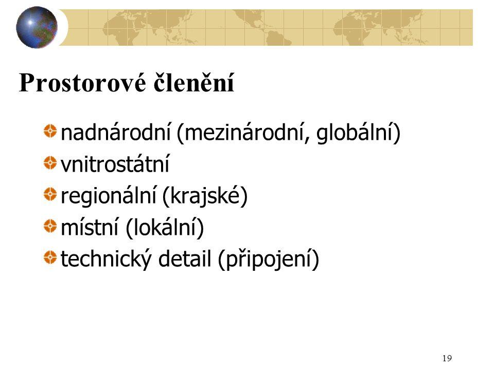 Prostorové členění nadnárodní (mezinárodní, globální) vnitrostátní regionální (krajské) místní (lokální) technický detail (připojení) 19