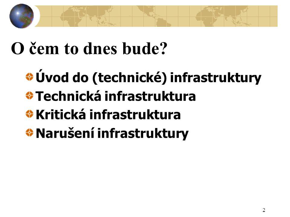 O čem to dnes bude? Úvod do (technické) infrastruktury Technická infrastruktura Kritická infrastruktura Narušení infrastruktury 2
