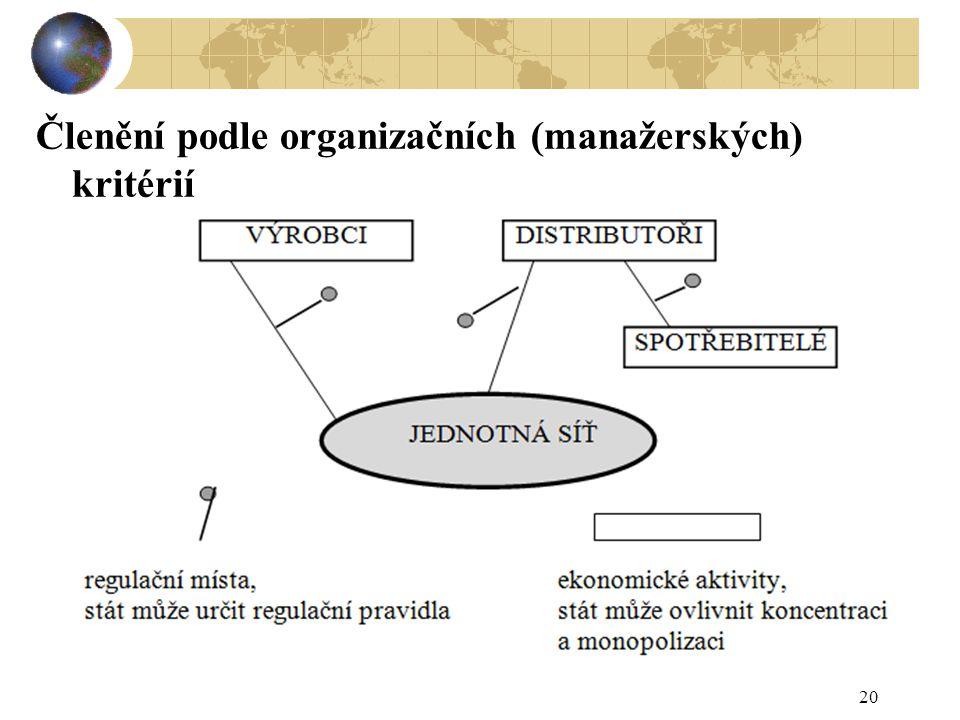 Členění podle organizačních (manažerských) kritérií 20