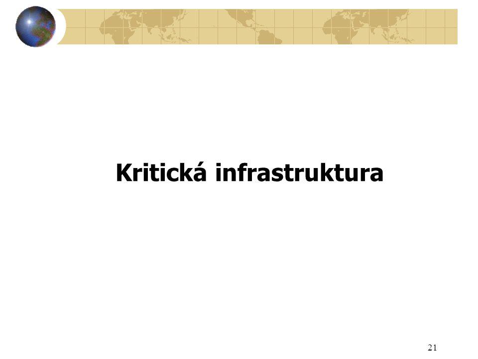 Kritická infrastruktura 21