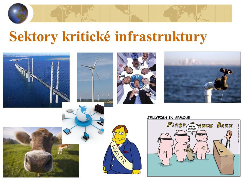 24 Sektory kritické infrastruktury