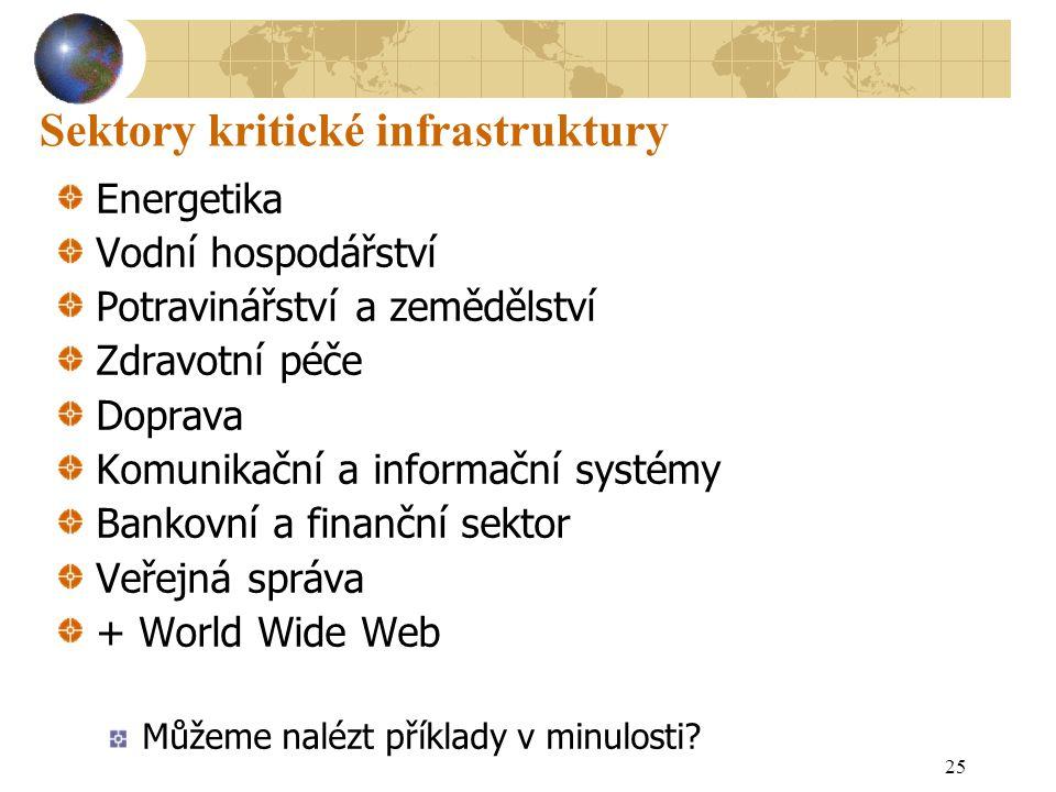 25 Sektory kritické infrastruktury Energetika Vodní hospodářství Potravinářství a zemědělství Zdravotní péče Doprava Komunikační a informační systémy Bankovní a finanční sektor Veřejná správa + World Wide Web Můžeme nalézt příklady v minulosti?